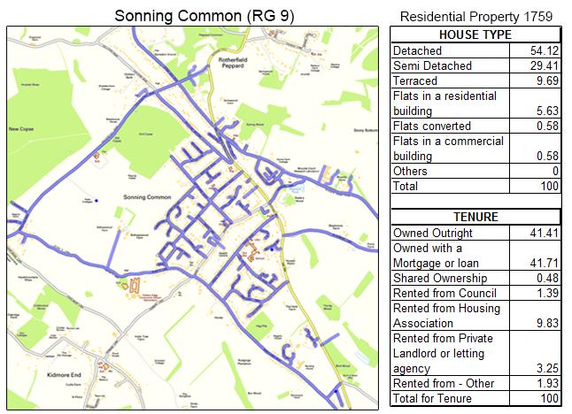 Leaflet Distribution Sonning Common