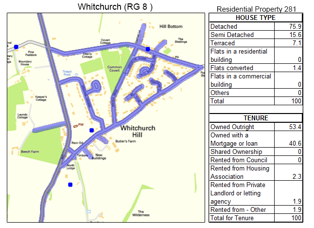 Leaflet Distribution Whitchurch
